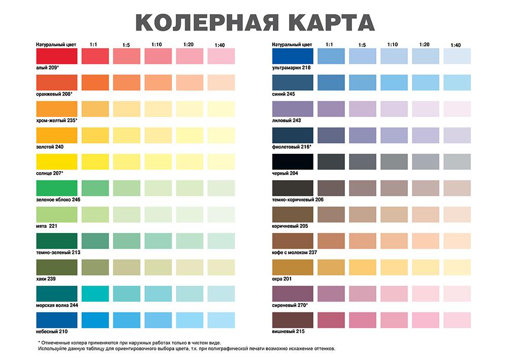 Колер для краски водоэмульсионной цвета
